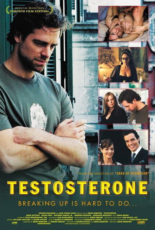 Testosterone Poster
