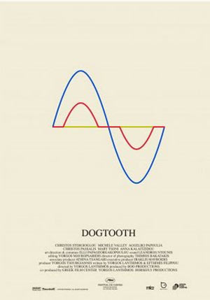 Dogtooth (Kynodontas) Poster