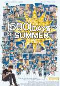 500 Days of Summer (2009) Poster #1 Thumbnail