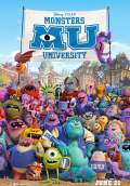 Monsters University (2013) Poster #9 Thumbnail