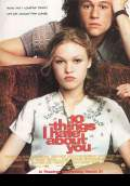 10 Things I Hate About You (1999) Poster #1 Thumbnail