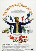 Willy Wonka and the Chocolate Factory (1971) Poster #1 Thumbnail
