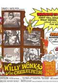 Willy Wonka and the Chocolate Factory (1971) Poster #2 Thumbnail