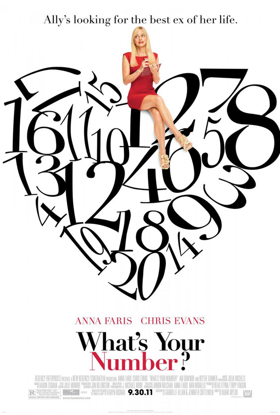 What's Your Number? Poster #2