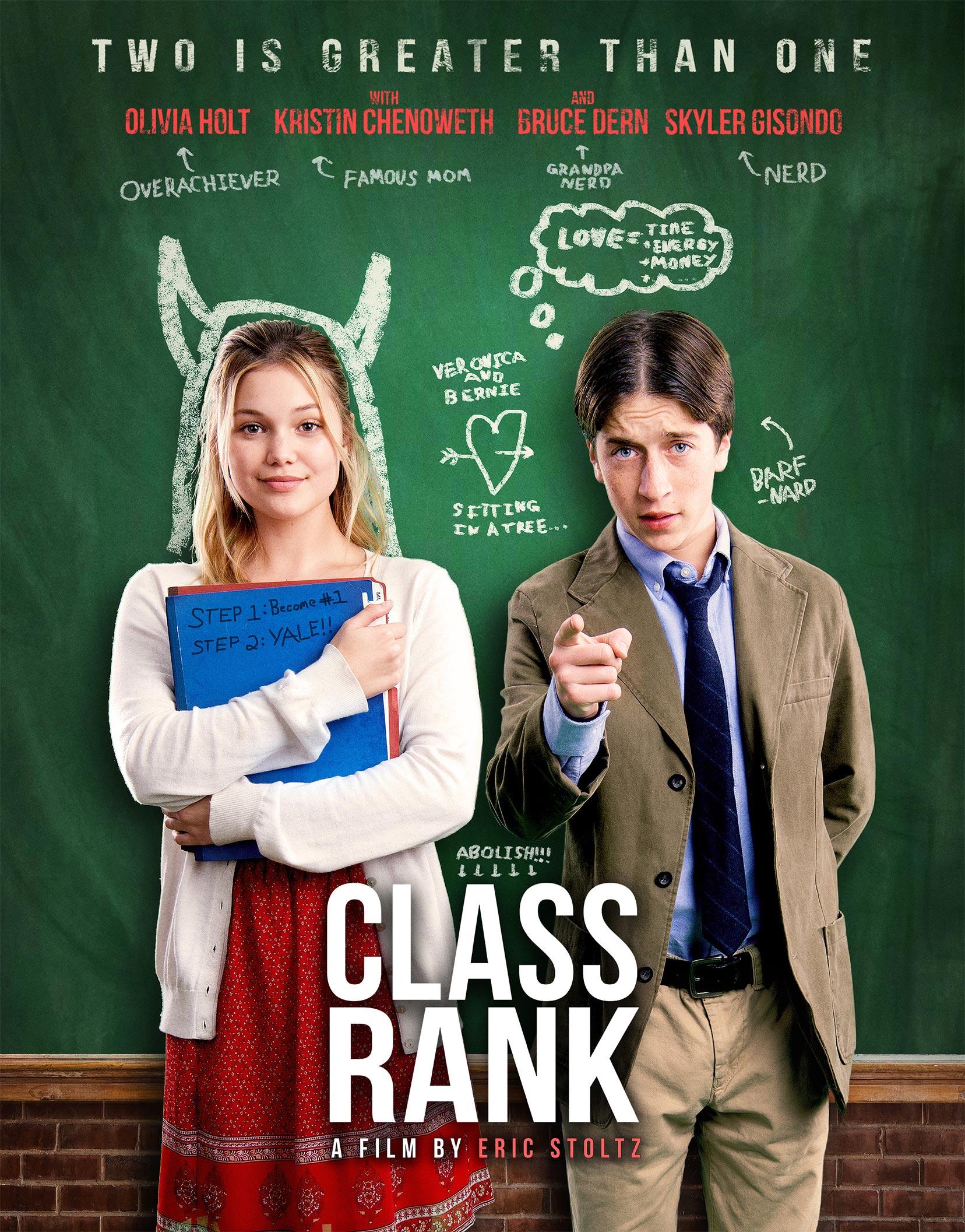 Class Rank Poster #1