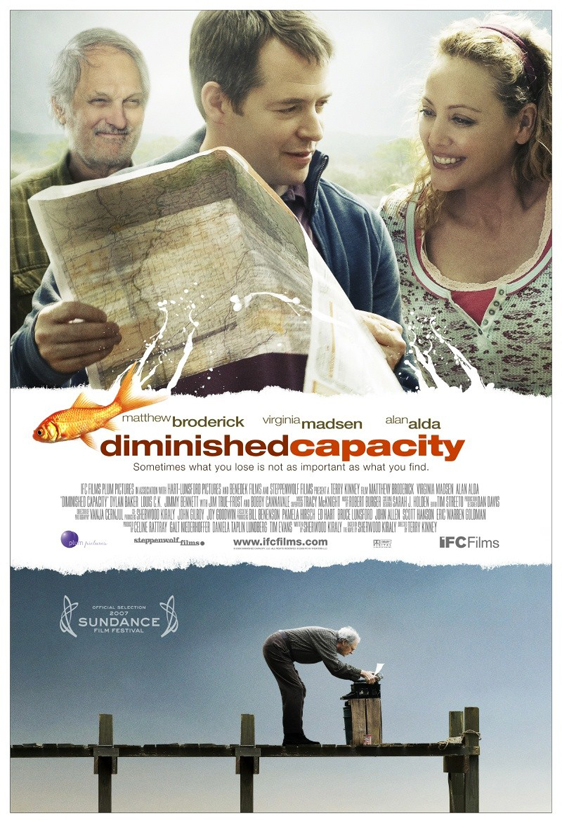 Diminished Capacity Poster #1