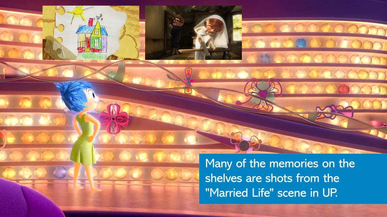 Inside Out Featurette - Did You Know? (2015)
