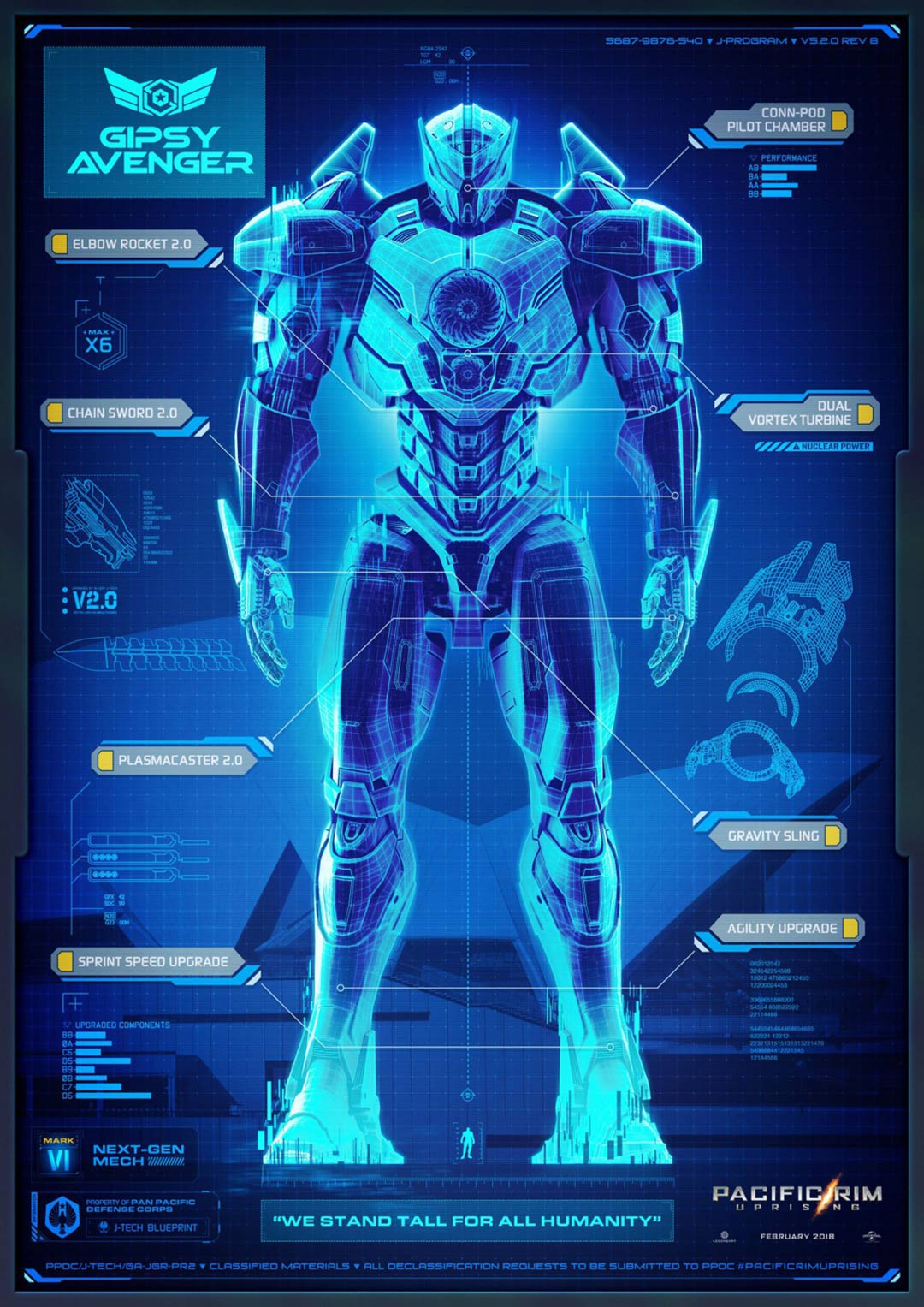 pacific rim uprising  2018  poster  5