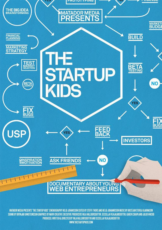 The Startup Kids Poster #1