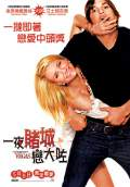 What Happens in Vegas (2008) Poster #2 Thumbnail