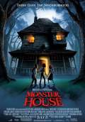 Monster House (2006) Poster #1 Thumbnail