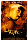 Tupac: Resurrection (2003) Poster #1 Thumbnail