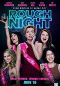 Rough Night (2017) Poster #13 Thumbnail