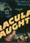 Dracula's Daughter (1936) Poster #2 Thumbnail