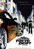 The Fast and the Furious: Tokyo Drift (2006) Poster #1 Thumbnail