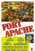 Fort Apache (1948) Poster #1 Thumbnail