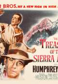 The Treasure of the Sierra Madre (1948) Poster #2 Thumbnail